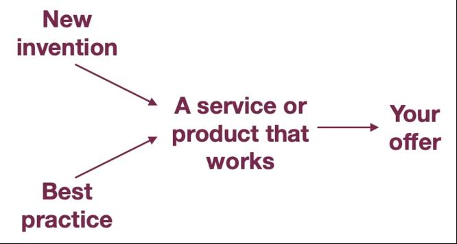 Invention vs innovation