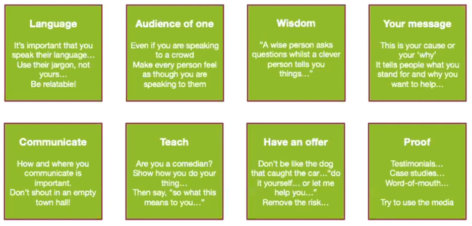 Eight steps to share your expertise